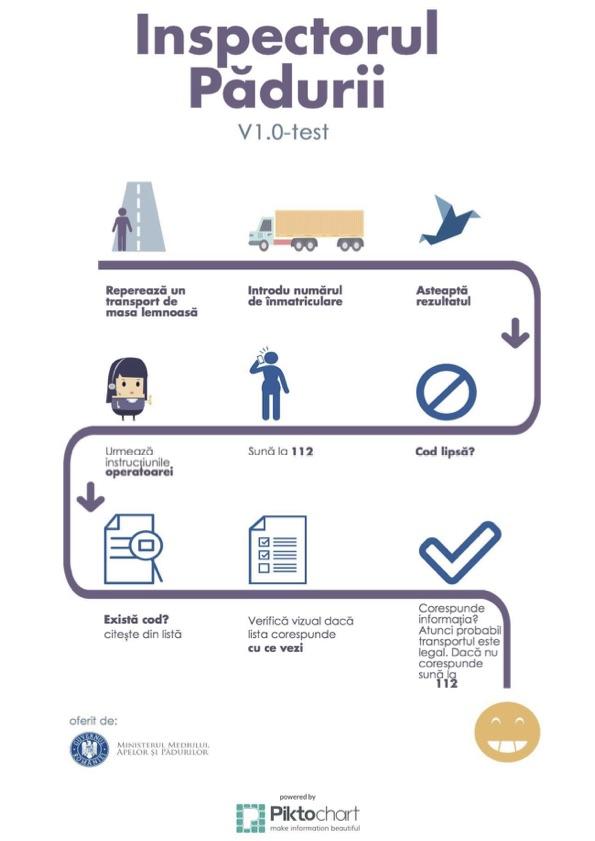 infografic_inspectorul_padurii
