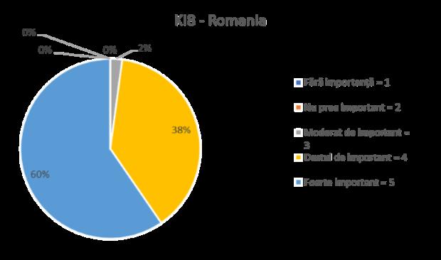 KI8 ROMANIA