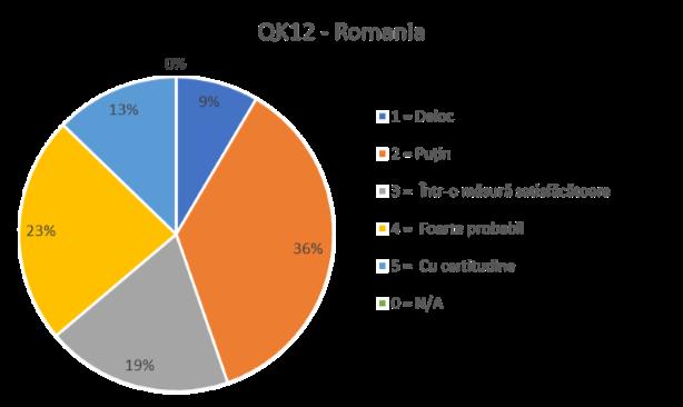 QK12 ROMANIA